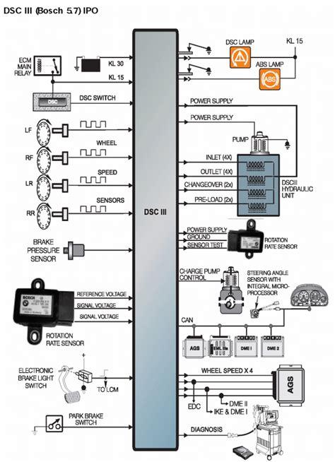 2002 e39 asc brake abs lights on gt diagnostic procedure