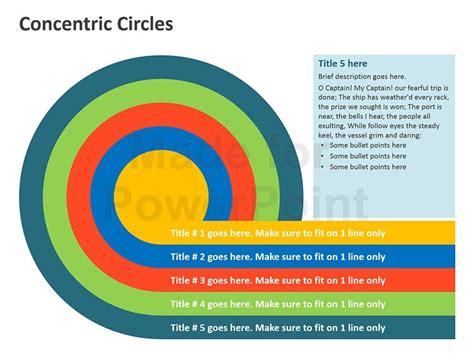 concentric circles editable  shapes