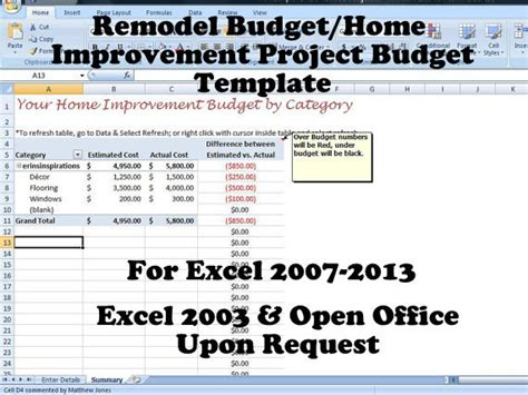 remodel budget improvement project budget template  home