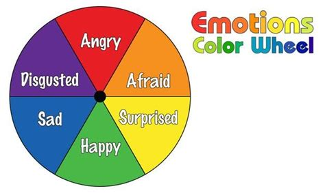 colors associated with emotions do2learn what color are you feeling