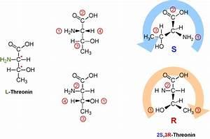R Und S Pulheim : chemie f r mediziner isomerie organischer verbindungen chemgapedia ~ Eleganceandgraceweddings.com Haus und Dekorationen