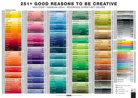 d馗oration peinture cuisine couleur parfait palette couleurs peinture d coration chambre ou autre home design nouveau et
