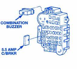 Jeep Cherokee Country 2006 Fuse Box  Block Circuit Breaker