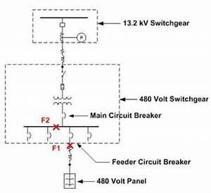 Arc Wiring Diagram : five ways to reduce arc flash hazards all about wiring ~ A.2002-acura-tl-radio.info Haus und Dekorationen