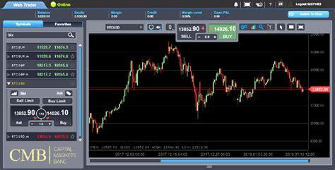 Scam Broker Investigator • Capital Markets Banc Cmb Review