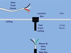 Wiring how to wire fan with black white green ceiling
