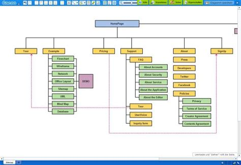 planung deiner website teil  struktur erstellen
