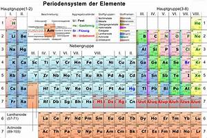 Perioden Berechnen : file wikimedia commons ~ Themetempest.com Abrechnung