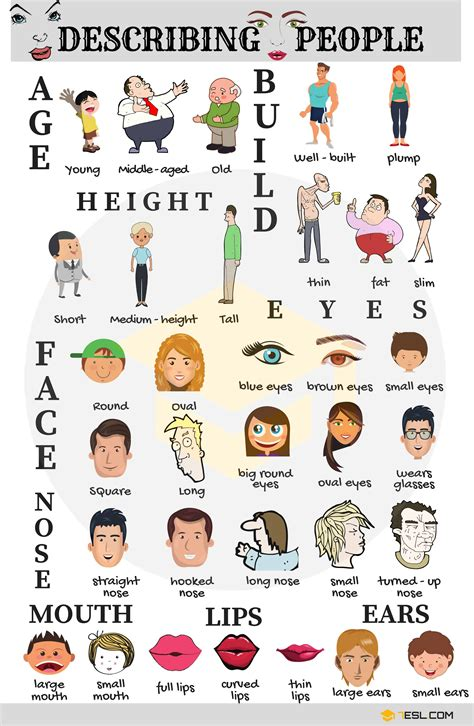 Describing People In English  40+ Adjectives For Describing Physical Appearance  7 E S L