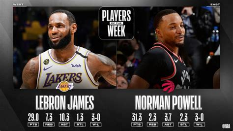 LeBron James, Norman Powell named NBA Players of the Week ...
