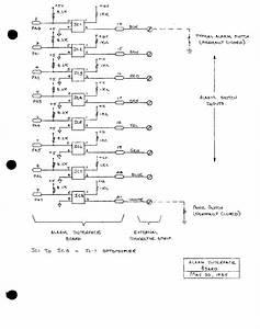 Alarm System Opto