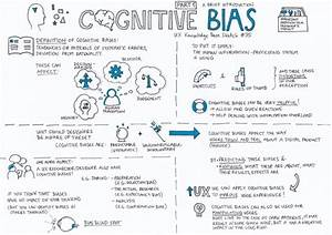 If Cognitive Biases In Decision Making Are A Given  How Do