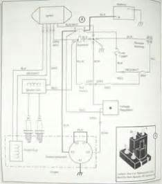 Wiring Cart Diagram Golf Ezgo Non Dc by Basic Ezgo Electric Golf Cart Wiring And Manuals Cart