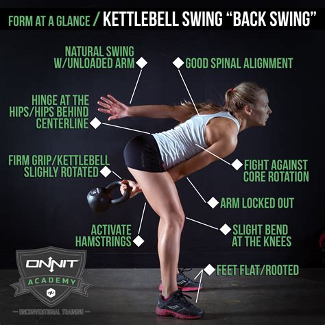 kettlebell swing onnit exercise swings form hand hip proper squat russian kettlebells training kettle hinge fitness workout kb kettelbell workouts