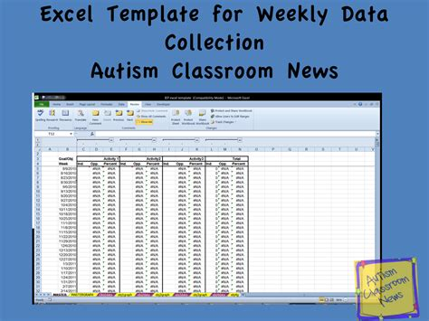 freebie excel template for weekly data analysis with video autism classroom resources