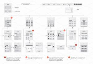 Website Flowcharts And Site Maps