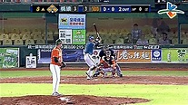 I R Fast: Uni-President 7-Eleven Lions Pitcher Scouting ...