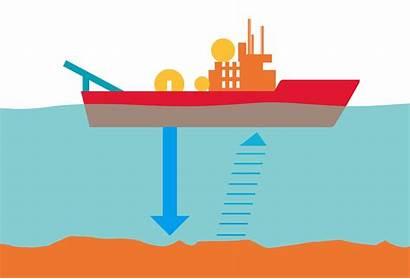 Sound Sonar Using Ship Does Navigate Navigation