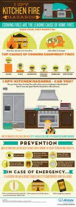 kitchen safety for thanksgiving zing by