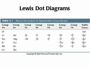 34 Lewis Dot Diagram For Argon
