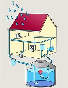 Recuperation Eau De Pluie : installer une cuve de r cup ration d 39 eau de pluie ~ Premium-room.com Idées de Décoration