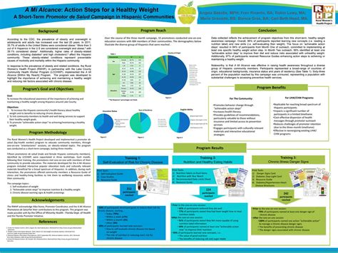 A research paper usually follows a research paper outline that guides the writer in creating one. Research Poster #modern #color | Research poster, Poster, Social work