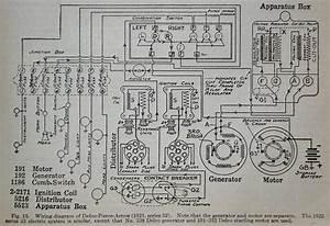 Pierce-arrow Wiring Diagram