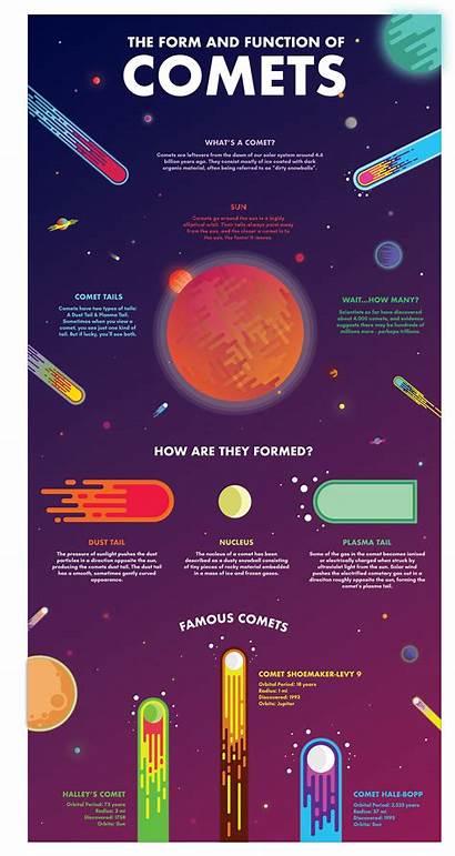Behance Infographic Comet