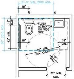 Handicap bathroom requirements commercial single for Ada commercial bathroom requirements