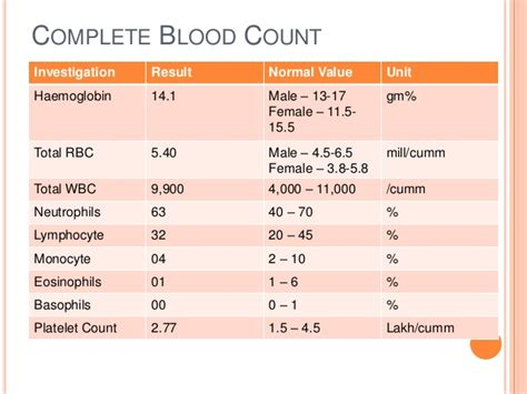 diabetes mellitus basics