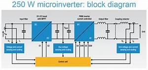 250 Watt Microinverter Block Diagram