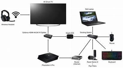 Setup Streaming Stream