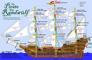 Pirate Ship Galleon Deck Plan      Randwulf Com  Hogwarts