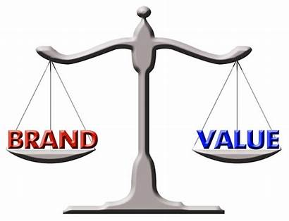 Value Brand Map Protects Monitoring Perception Brands