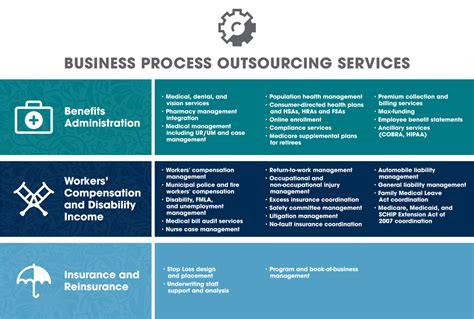 business process outsourcing business process outsourcing pomco