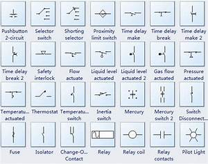 Types Of Electrical Schematic Symbols With Explanation At