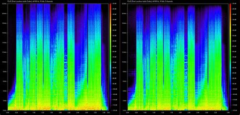 spectrogram     recording   song