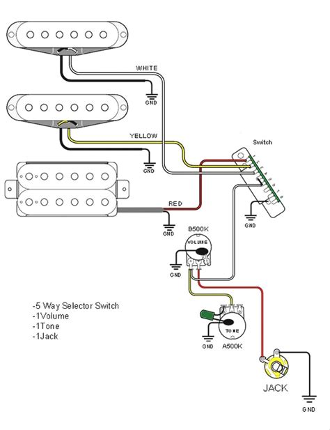 stratocaster wiring diagram 5 way switch wiring diagram