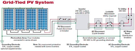 solar photovoltaic panels array wiring diagram non stop