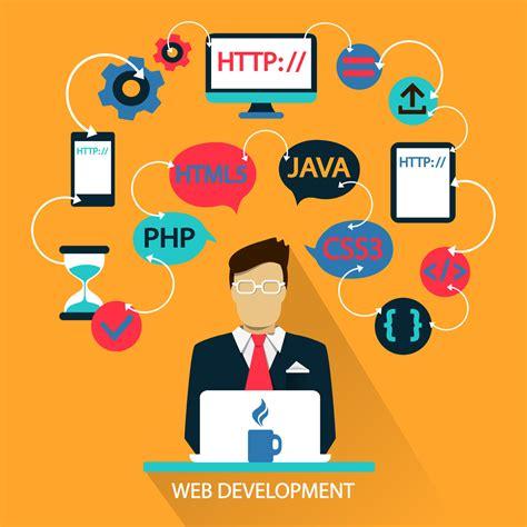 Hosting,development,ecommerce & Marketing