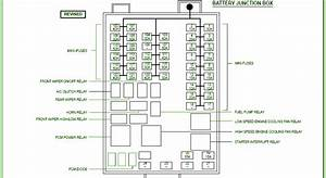 2000 Ford Windstar S E L Battery Fuse Box Diagram