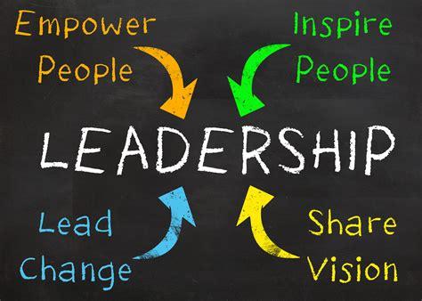 supereval blog archive leadership goal setting