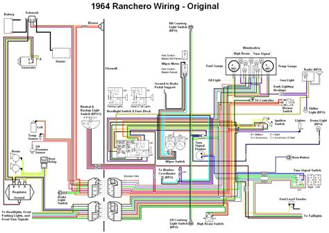 1965 ford color chart wiring diagrams wiring diagram schemes