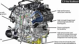 2015 Ford Mustang U0026 39 S Engines  U0026 Independent Rear Suspension  Details  Photos
