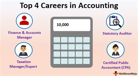 careers  accounting list  top  job roles
