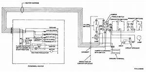 food truck plumbing diagram imageresizertoolcom With rough wiring basics