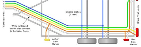 Trailer Wiring Diagram Lights Brakes Routing Wires