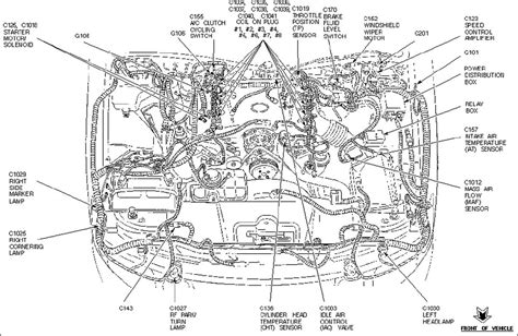 Toyotum Car Engine Diagram by 98 Lincoln Fuse Located Fuse Box That Controls The Rear