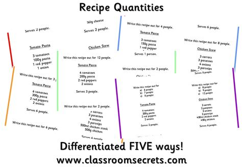 worksheets to change the quantities of recipes ideal for