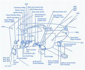 1998 Nissan Altima Starter Wiring Diagram Harness 2008